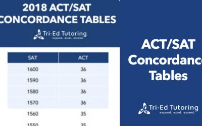 ACT to SAT Conversion Chart 2018-2019:  See How Your ACT and SAT Scores Compare