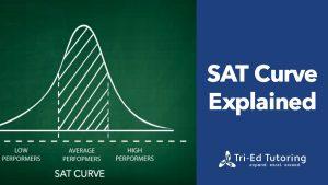 SAT Score, SAT Curve