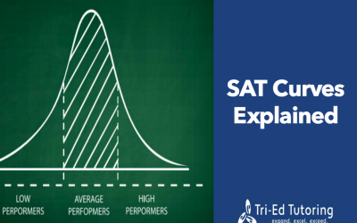 SAT Curves: What every student and parent needs to know about SAT Curves